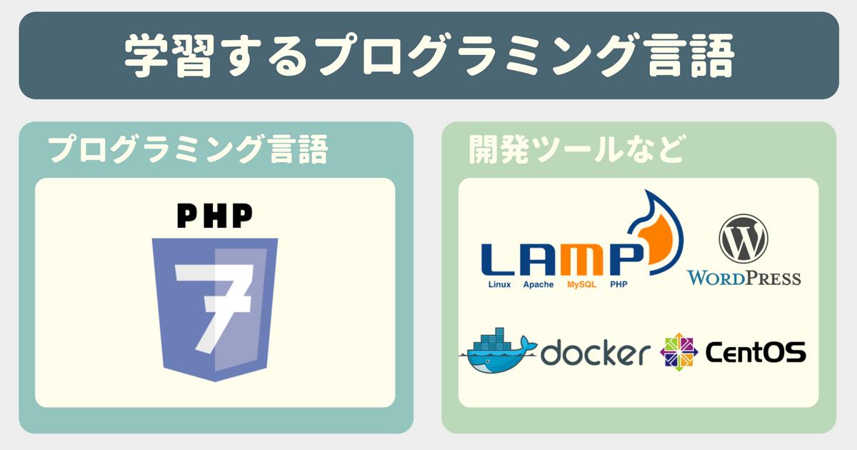 【Udemy感想】3日でできる!はじめてのLinuxサーバー構築入門で学習するプログラミング言語