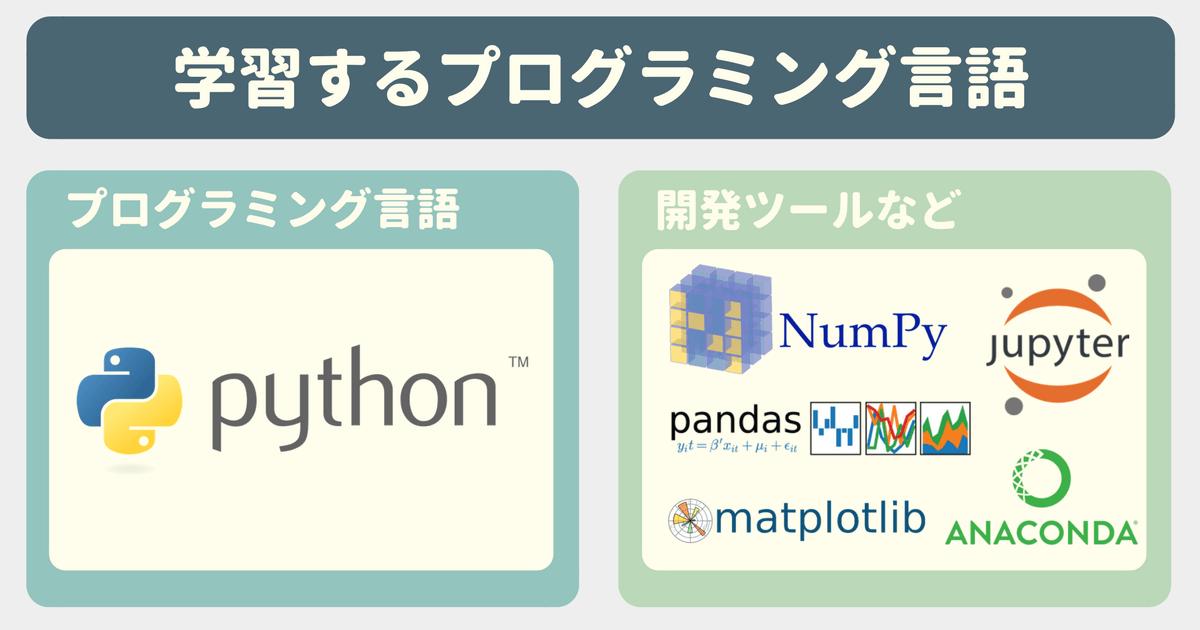 【Udemy感想】世界で5万人が受講!実践 Python データサイエンスで学習するプログラミング言語