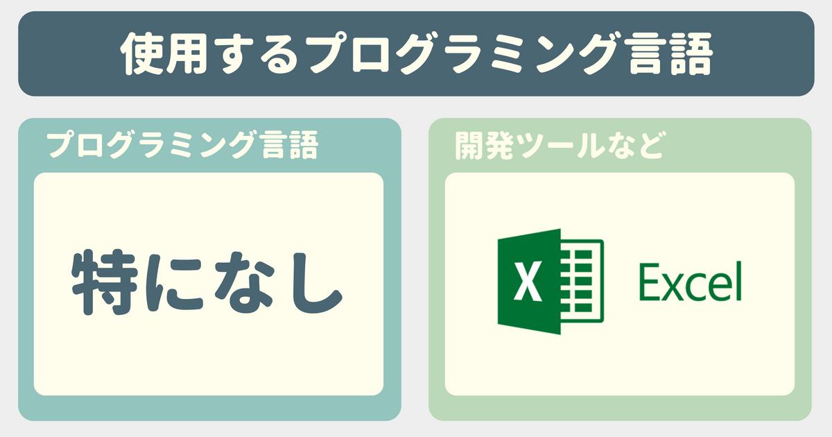 【Udemy感想】ゼロからおさらい!統計学の基礎で使用するプログラミング言語