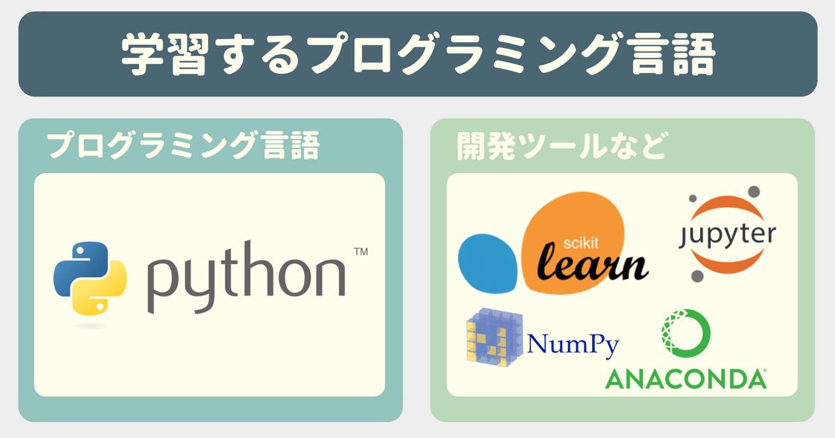 【Udemy感想】Pythonで機械学習:scikit-learnで学ぶ識別入門で学習するプログラミング言語