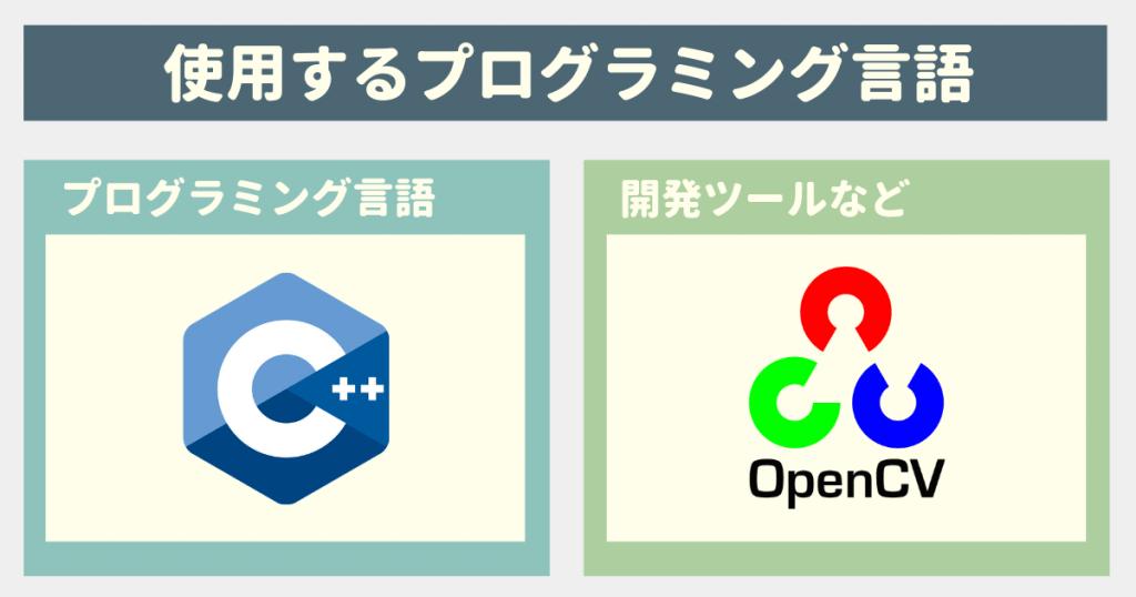 オライリー本「詳解OpenCV 3」を読む上での事前準備