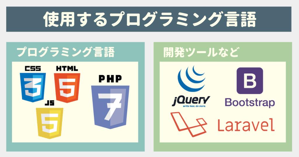 UdemyにあるPHP講座おすすめ1:何が学べるのか